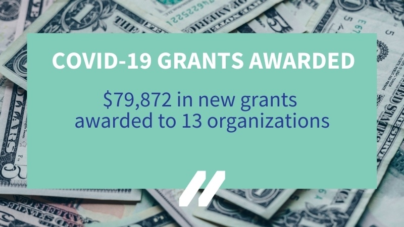 MCAN awards 13 additional COVID-19 Response Grants in 12th round of funding